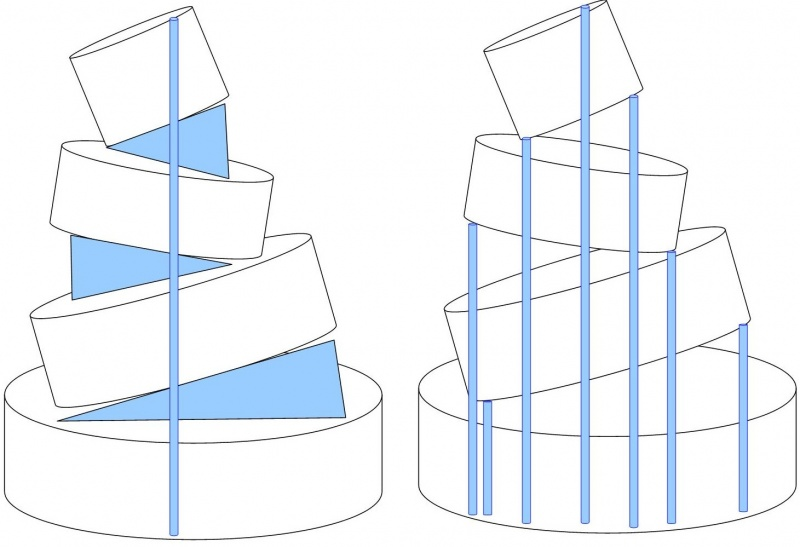 Based On Actual Cake In Question (have Mouse -- Will Trace!) Left: Styrofoam Wedges Right ...