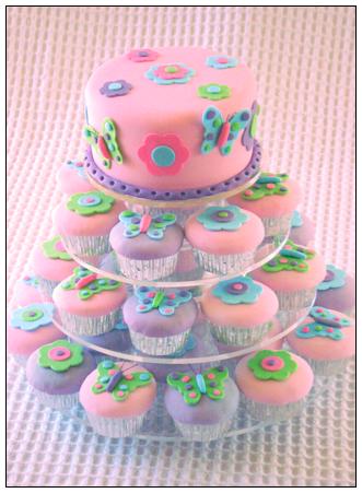 Estoy haciendo una base para cupcakes ayuda please - Bases para cupcakes ...