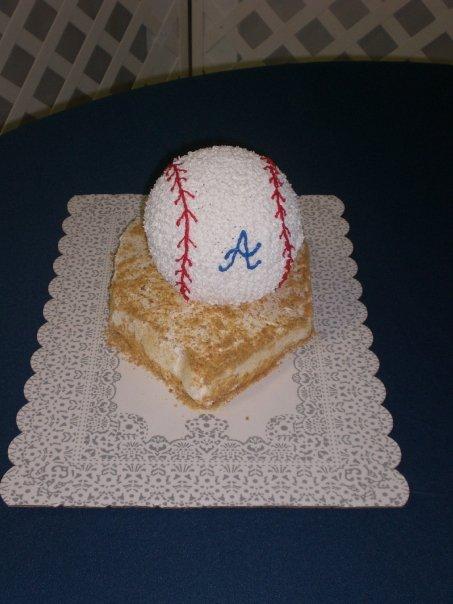 Making A Sphere Shaped Cake
