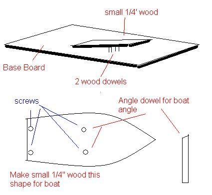 help with speedboat cake. Black Bedroom Furniture Sets. Home Design Ideas