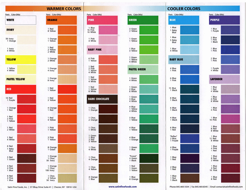 Permalink to Food Coloring Chart For Frosting