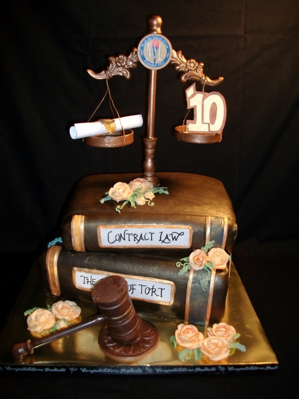 How Much Modeling Chocolate To Cover Cake